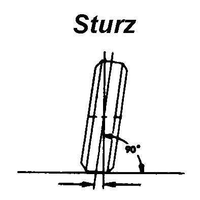 Sturz